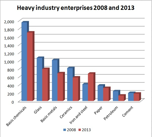 EIIs-enterprises